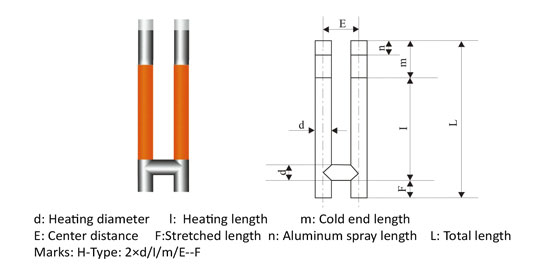 H-type silicon carbide heating element / SiC rod